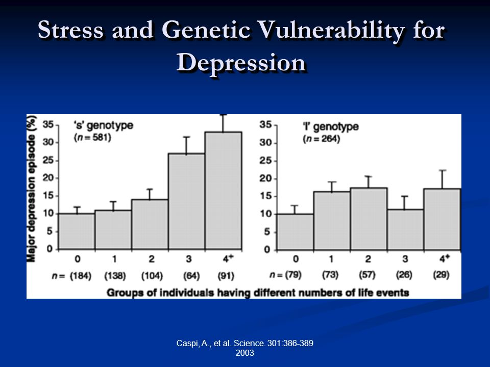 Caspi, A., et al. Science. 301:386-389 2003 Stress and Genetic Vulnerability for Depression