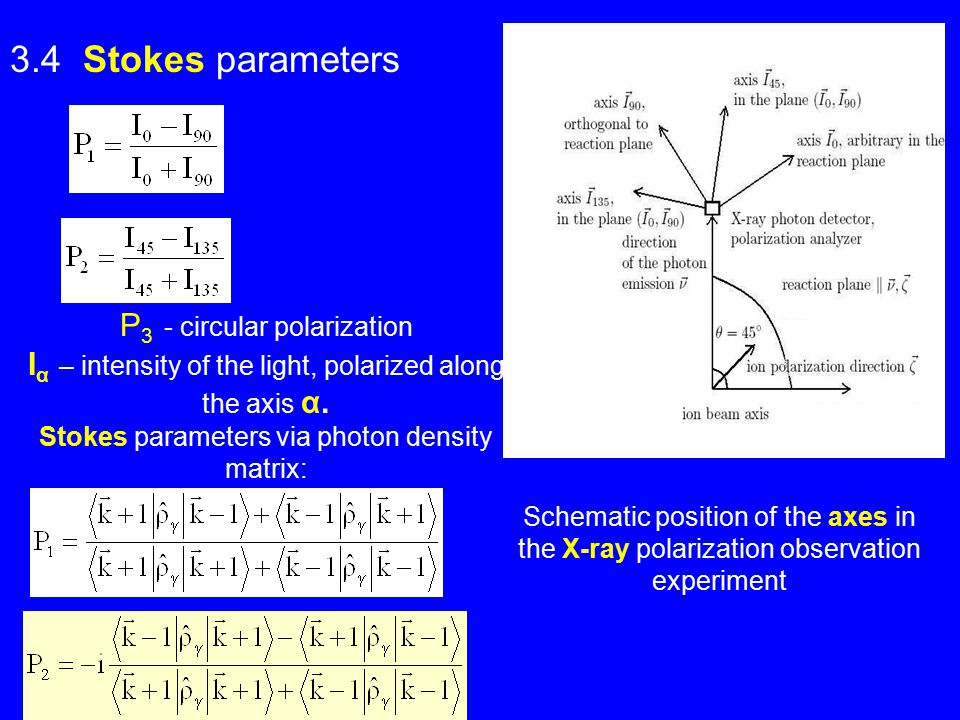 3.4 Stokes parameters P 3 - circular polarization I α – intensity of the light, polarized along the axis α.