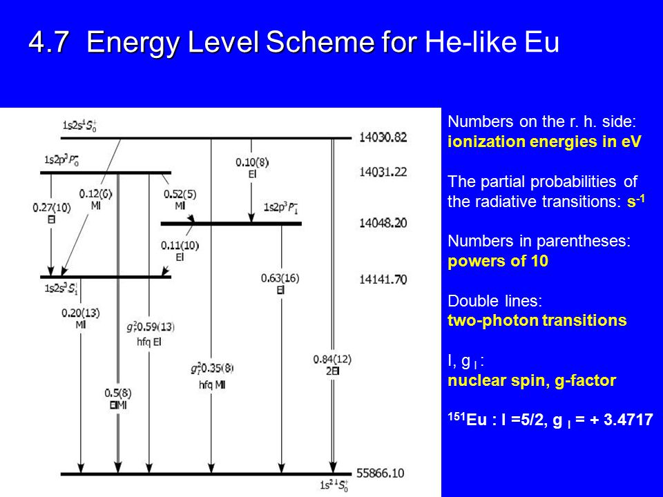 4.7 Energy Level Scheme for 4.7 Energy Level Scheme for He-like Eu Numbers on the r.
