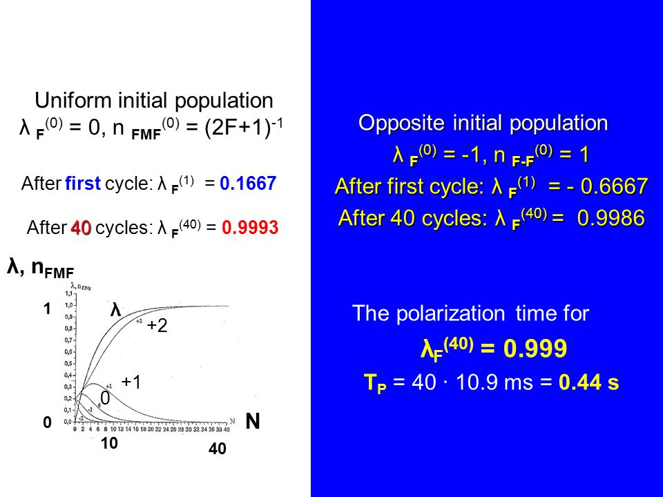 Opposite initial population Opposite initial population λ F (0) = -1, n F-F (0) = 1 After first cycle: λ F (1) = - 0.6667 After 40 cycles: λ F (40) = 0.9986 The polarization time for λ F (40) = 0.999 T P = 40 · 10.9 ms = 0.44 s 40 1 0 10 λ +2 +1 0 Uniform initial population Uniform initial population λ (0) = 0, n (0) = (2F+1) -1 λ F (0) = 0, n FMF (0) = (2F+1) -1 After cycle: λ (1) = After first cycle: λ F (1) = 0.1667 After 40 λ (40) = After 40 cycles: λ F (40) = 0.9993 λ, n FMF N