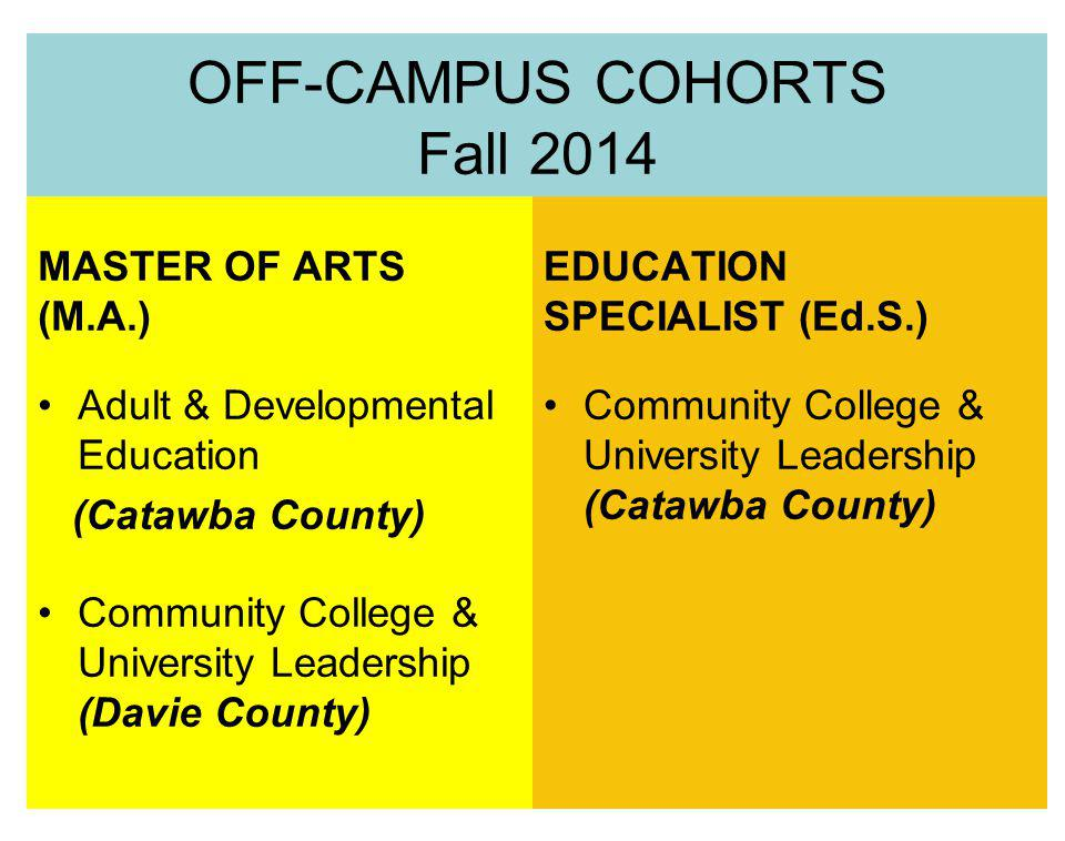 OFF-CAMPUS COHORTS Fall 2014 MASTER OF ARTS (M.A.) Adult & Developmental Education (Catawba County) Community College & University Leadership (Davie C