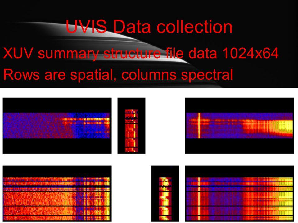 Spectral representation Angstroms