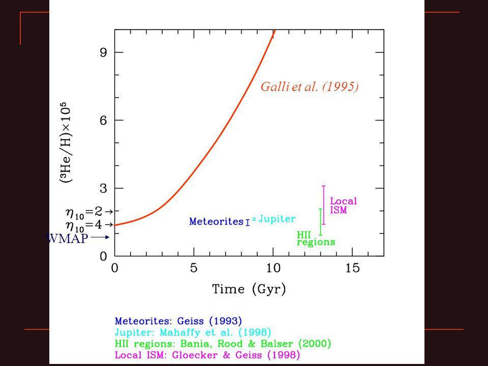 Galli et al. (1995) WMAP