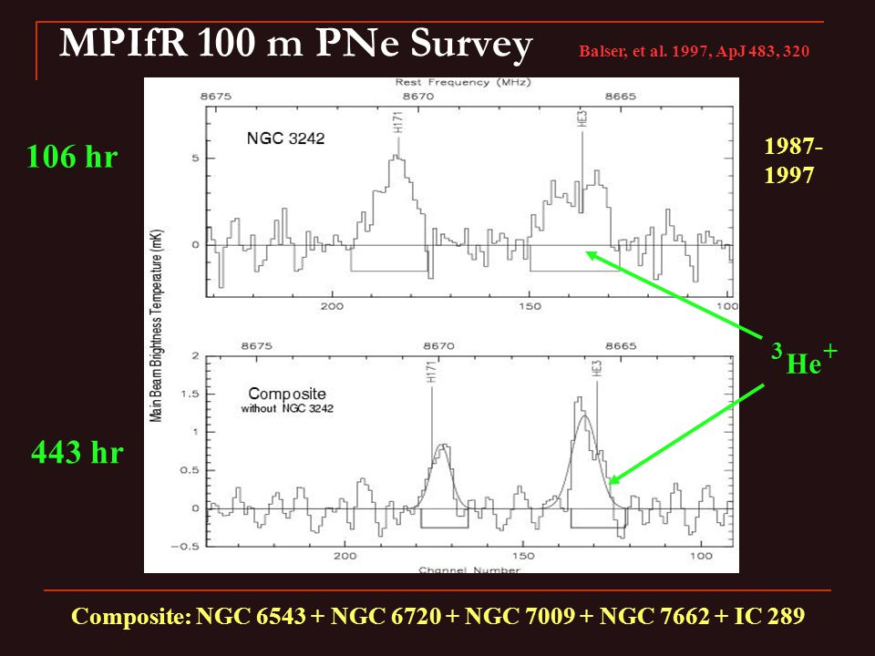 MPIfR 100 m PNe Survey Balser, et al.