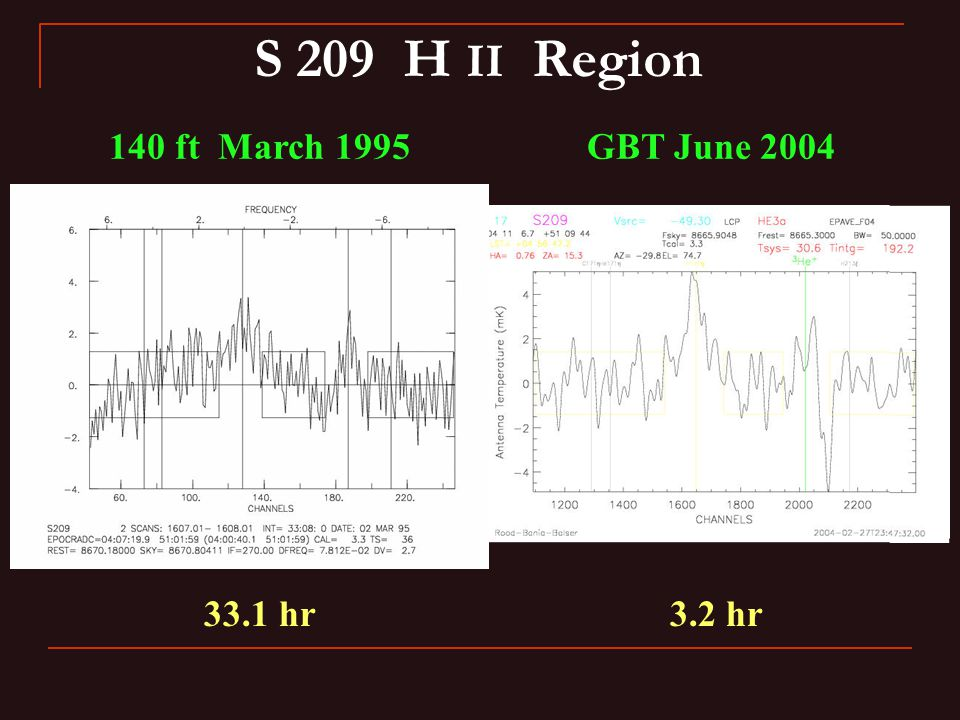 S 209 H II Region 140 ft March 1995 GBT June 2004 33.1 hr 3.2 hr