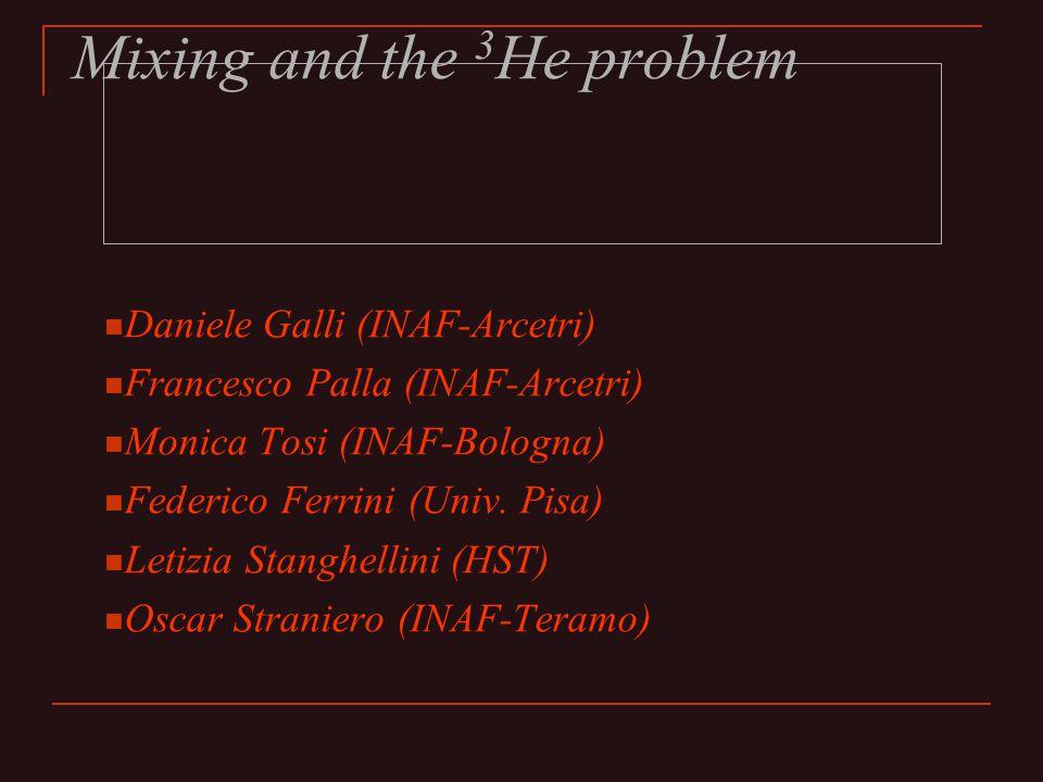 Mixing and the 3 He problem Daniele Galli (INAF-Arcetri) Francesco Palla (INAF-Arcetri) Monica Tosi (INAF-Bologna) Federico Ferrini (Univ.