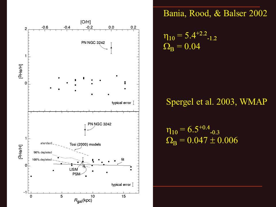 Bania, Rood, & Balser 2002  10 = 5.4 +2.2 -1.2  B = 0.04 Spergel et al.