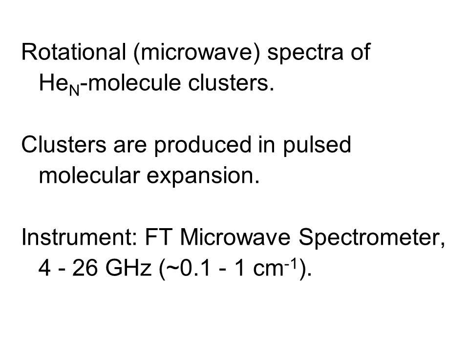 Rotational (microwave) spectra of He N -molecule clusters.
