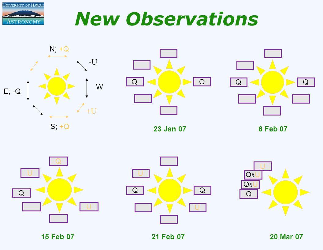 New Observations QQ 23 Jan 07 QQ 6 Feb 07 Q Q U U 15 Feb 07 Q U Q U 21 Feb 07 Q U Q&UQ&U Q&UQ&U 20 Mar 07 W S; +Q N; +Q E; -Q +U -U