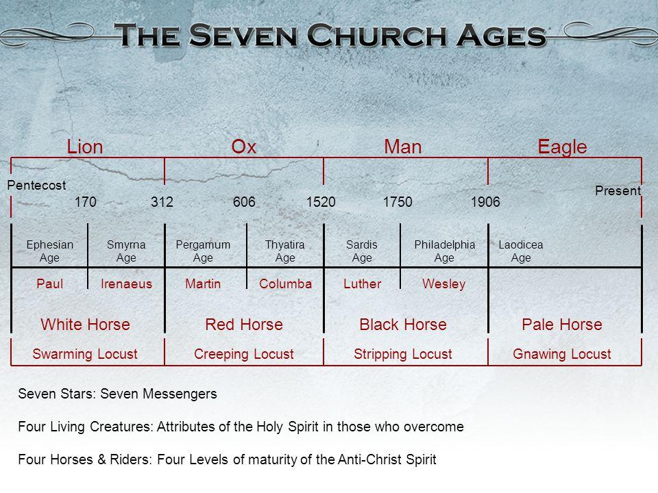 Lion / Tree of Life Messenger: Paul (Gal.
