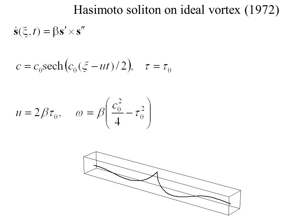 Figure1 : 2 Hasimoto soliton on ideal vortex (1972)