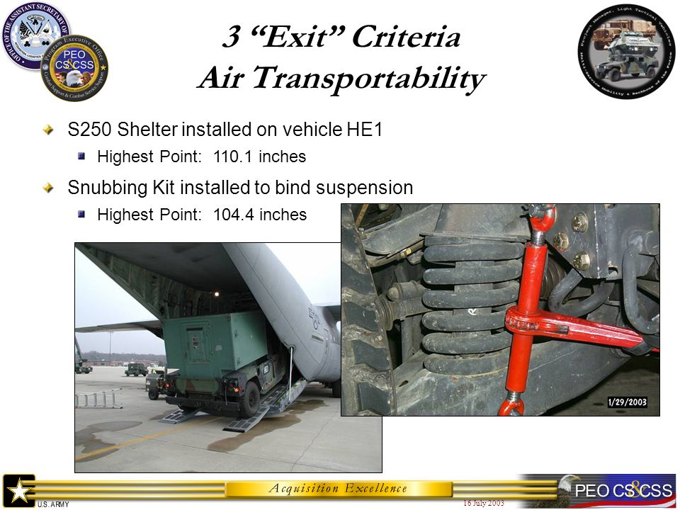 16 July 2003 3 Exit Criteria Air Transportability S250 Shelter installed on vehicle HE1 Highest Point: 110.1 inches Snubbing Kit installed to bind suspension Highest Point: 104.4 inches