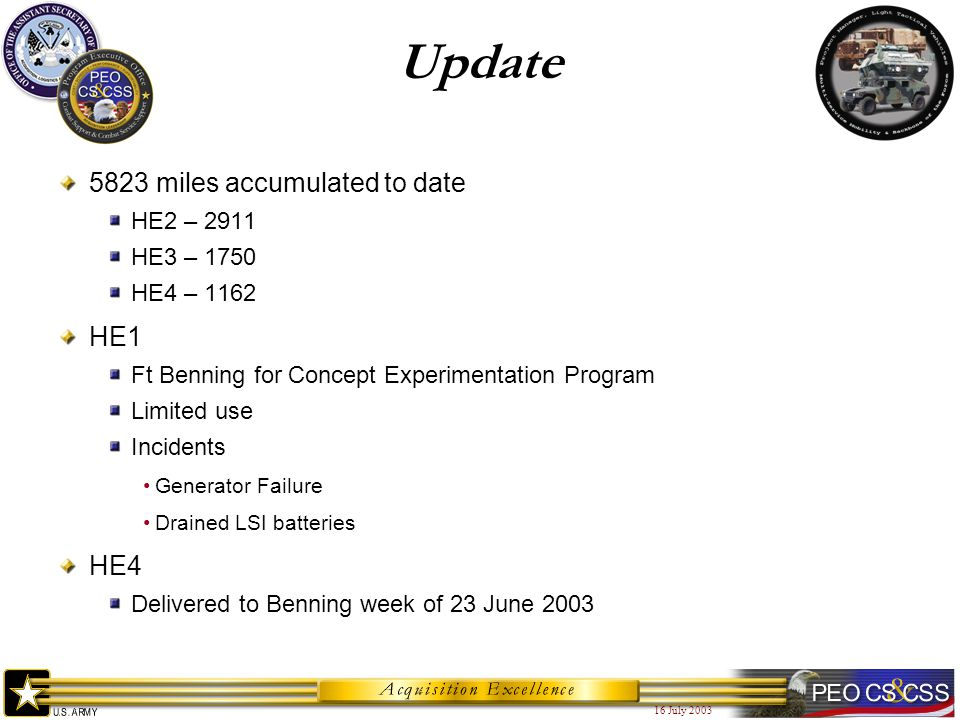 16 July 2003 Update 5823 miles accumulated to date HE2 – 2911 HE3 – 1750 HE4 – 1162 HE1 Ft Benning for Concept Experimentation Program Limited use Incidents Generator Failure Drained LSI batteries HE4 Delivered to Benning week of 23 June 2003