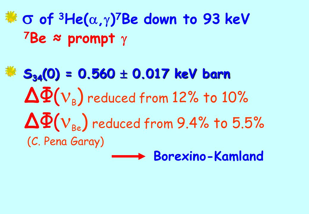   of 3 He( , g ) 7 Be down to 93 keV 7 Be ≈ prompt g S 34 (0) = 0.560  0.017 keV barn Δ Φ ( B ) reduced from 12% to 10% Δ Φ ( Be ) reduced from 9.4% to 5.5% (C.