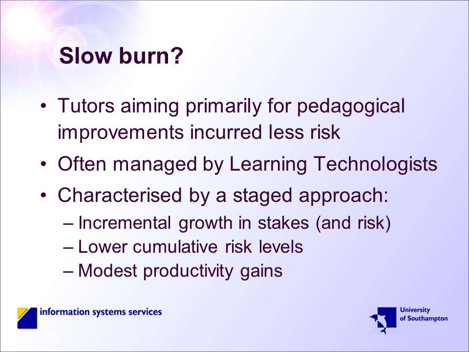 Slow burn.