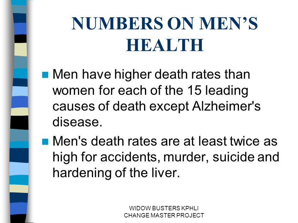 WIDOW BUSTERS KPHLI CHANGE MASTER PROJECT NUMBERS ON MEN'S HEALTH Men have higher death rates than women for each of the 15 leading causes of death except Alzheimer s disease.