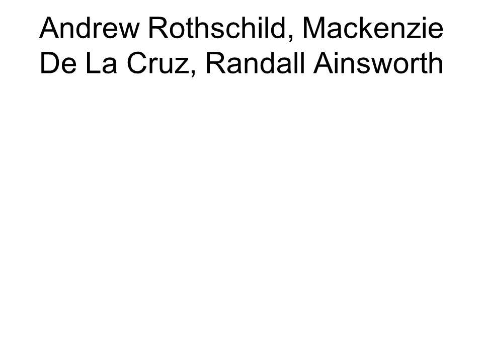 Andrew Rothschild, Mackenzie De La Cruz, Randall Ainsworth