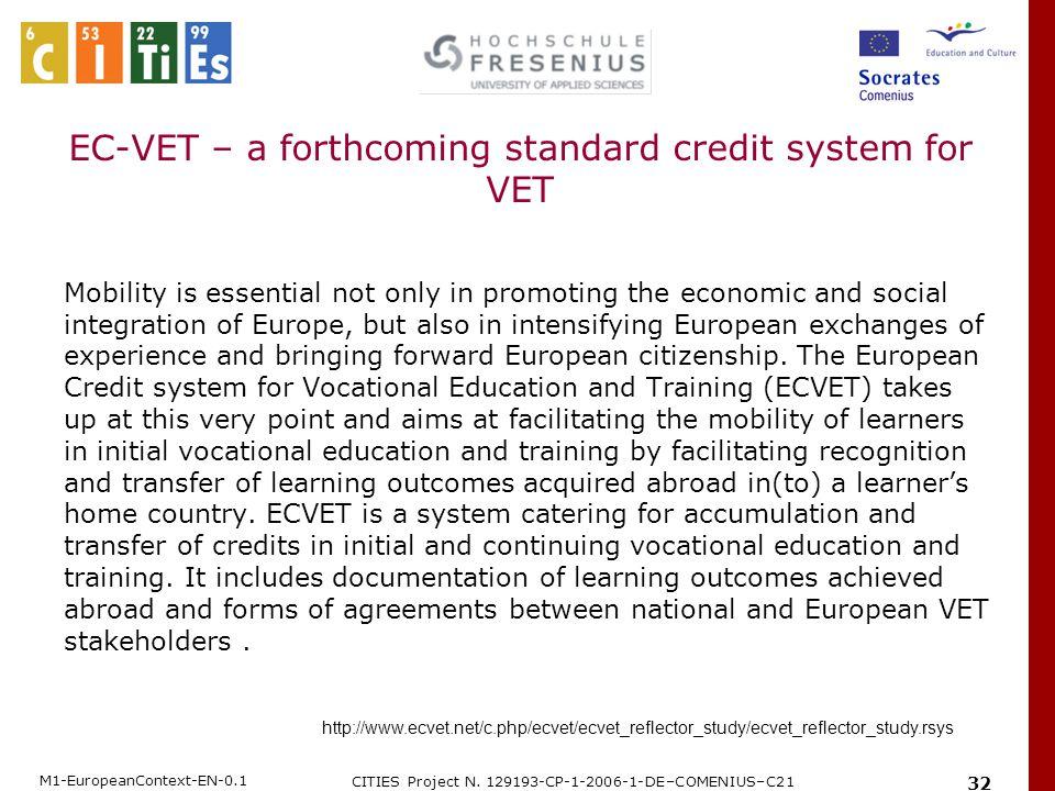 M1-EuropeanContext-EN-0.1 CITIES Project N.
