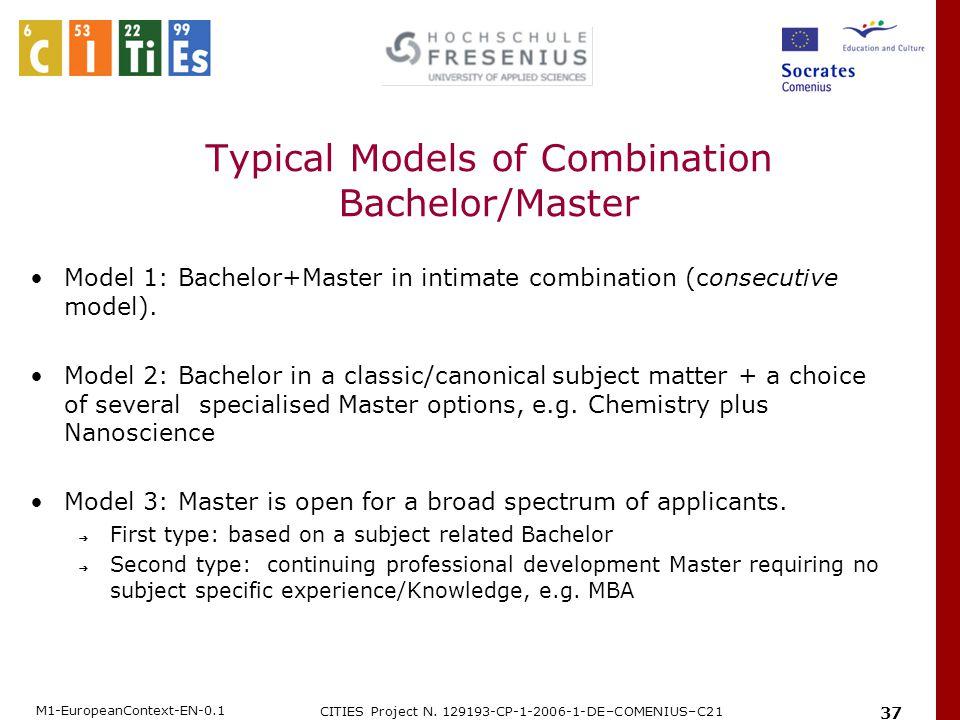 M1-EuropeanContext-EN-0.1 CITIES Project N. 129193-CP-1-2006-1-DE–COMENIUS–C21 37 Typical Models of Combination Bachelor/Master Model 1: Bachelor+Mast