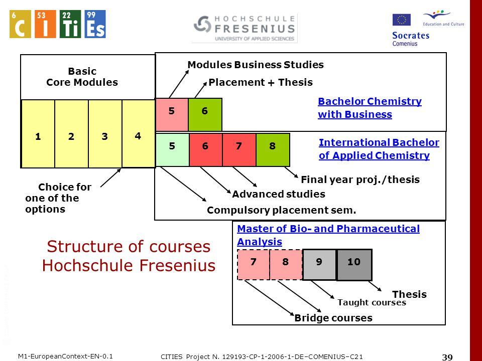 M1-EuropeanContext-EN-0.1 CITIES Project N. 129193-CP-1-2006-1-DE–COMENIUS–C21 39 Structure of courses Hochschule Fresenius Bachelor Chemistry with Bu
