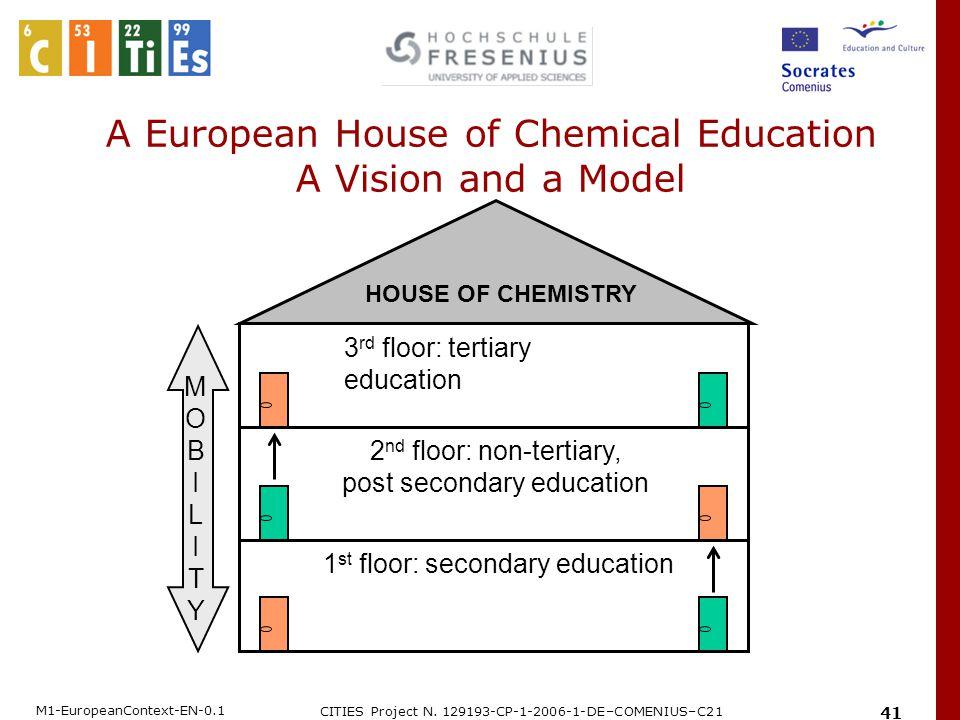 M1-EuropeanContext-EN-0.1 CITIES Project N. 129193-CP-1-2006-1-DE–COMENIUS–C21 41 A European House of Chemical Education A Vision and a Model HOUSE OF