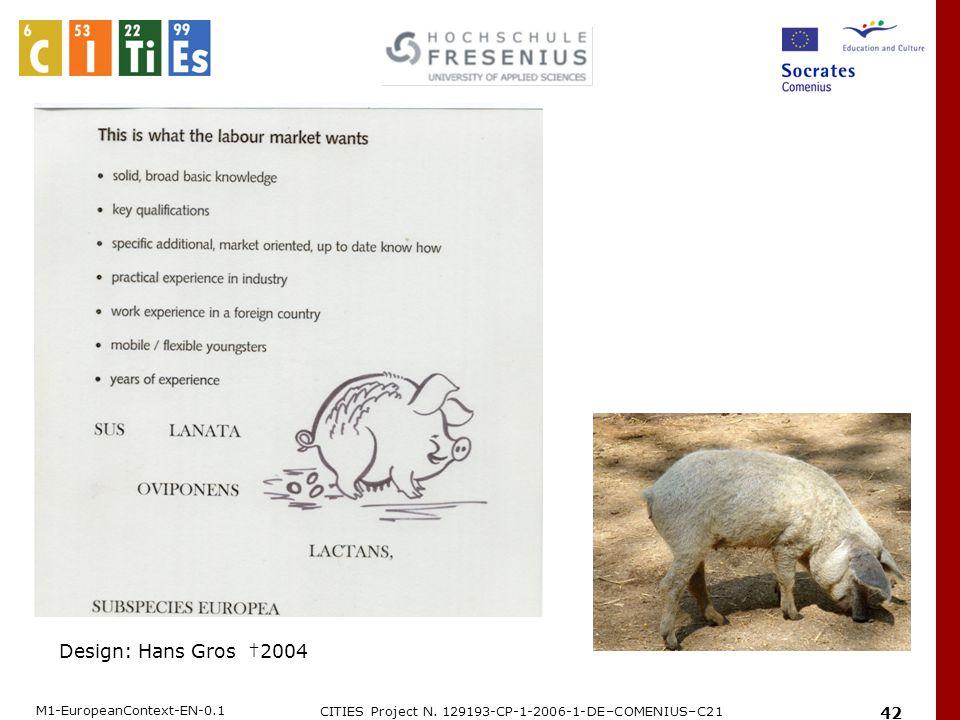 M1-EuropeanContext-EN-0.1 CITIES Project N. 129193-CP-1-2006-1-DE–COMENIUS–C21 42 Design: Hans Gros †2004