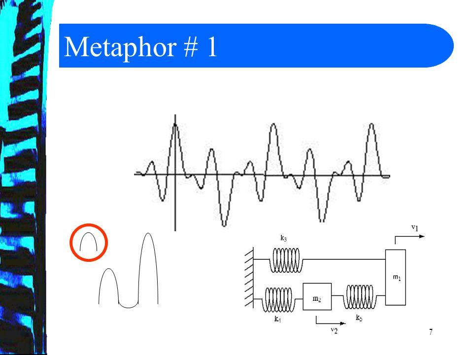 17 Metaphor # 1