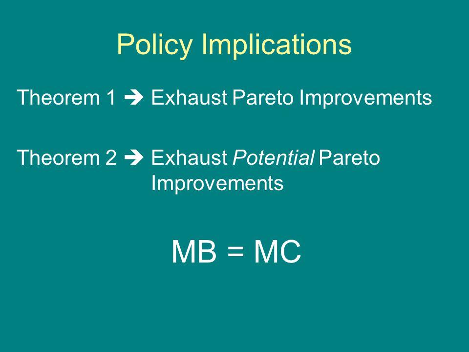Policy Implications Theorem 1  Exhaust Pareto Improvements Theorem 2  Exhaust Potential Pareto Improvements MB = MC