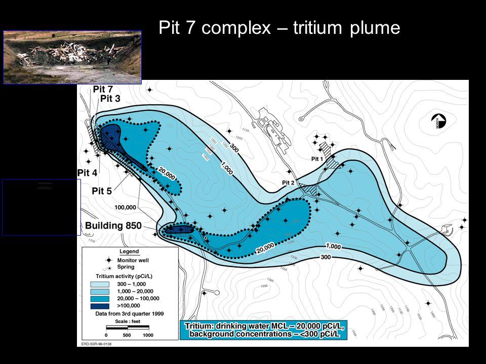Pit 7 complex – tritium plume