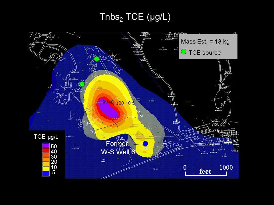 Tnbs 2 TCE (µg/L) 50 20510 30 40 TCE µg/L 5 10 20 30 40 50 10000 feet Former W-S Well 6 Mass Est.