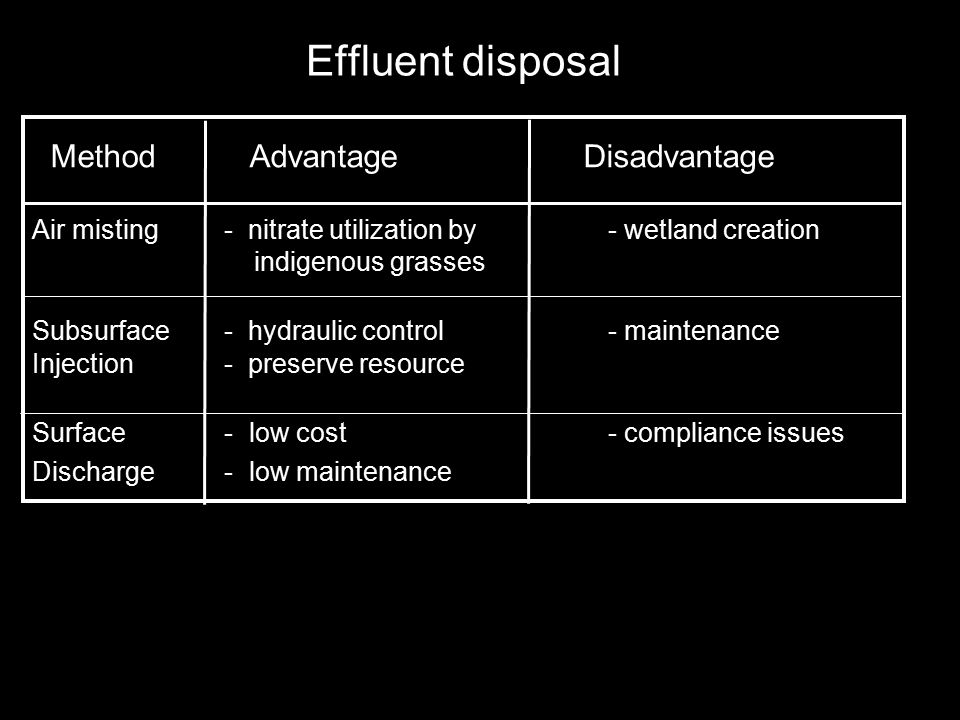 Effluent disposal Method Advantage Disadvantage Air misting - nitrate utilization by - wetland creation indigenous grasses Subsurface - hydraulic control - maintenance Injection- preserve resource Surface - low cost- compliance issues Discharge- low maintenance