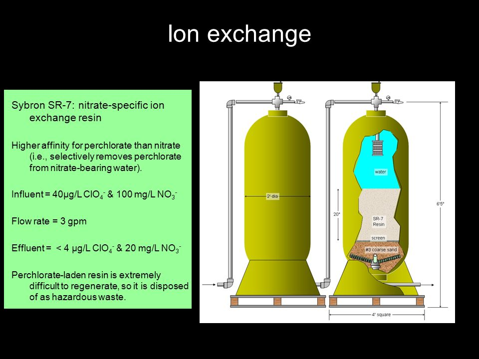 Ion exchange Sybron SR-7: nitrate-specific ion exchange resin Higher affinity for perchlorate than nitrate (i.e., selectively removes perchlorate from nitrate-bearing water).