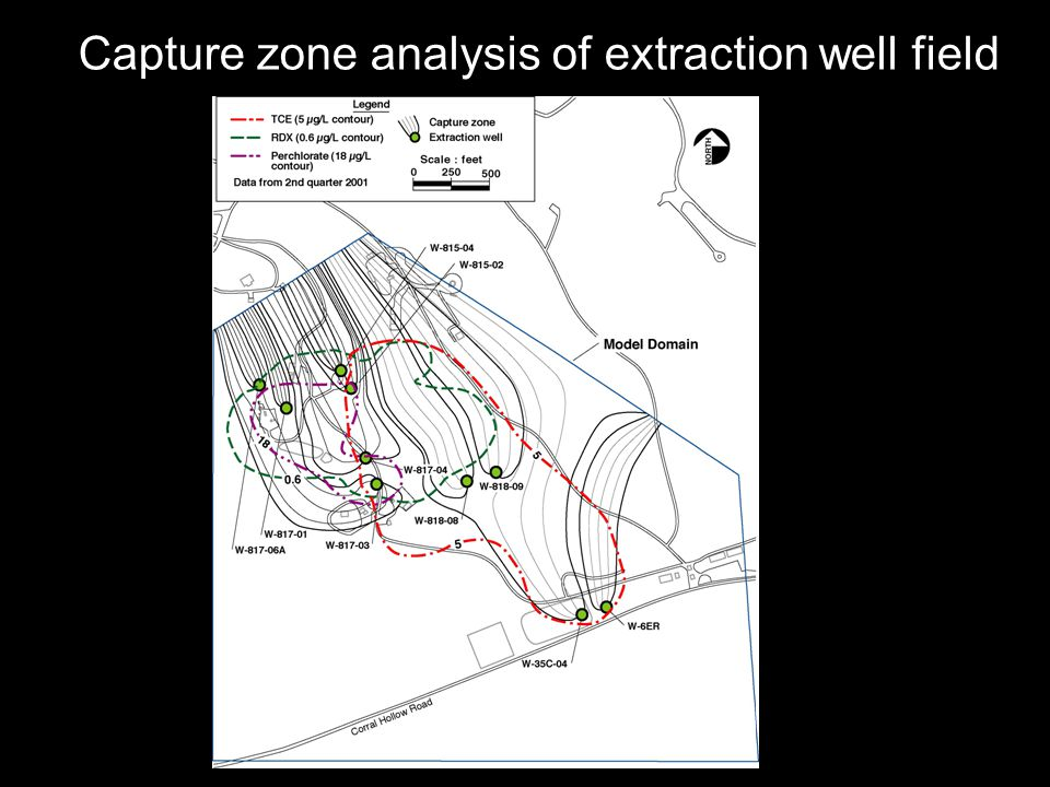 Capture zone analysis of extraction well field