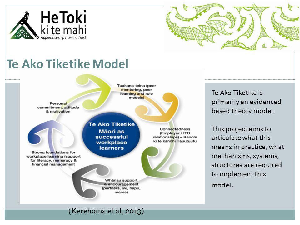 Te Ako Tiketike Model Te Ako Tiketike is primarily an evidenced based theory model.