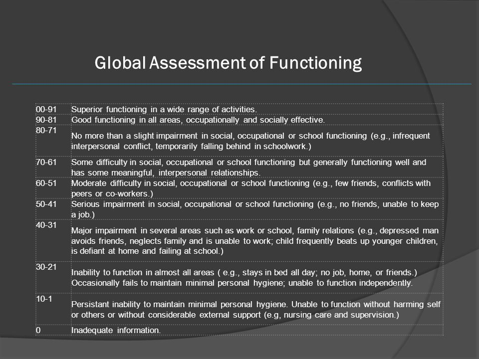 Global Assessment of Functioning 00-91 Superior functioning in a wide range of activities. 90-81 Good functioning in all areas, occupationally and soc