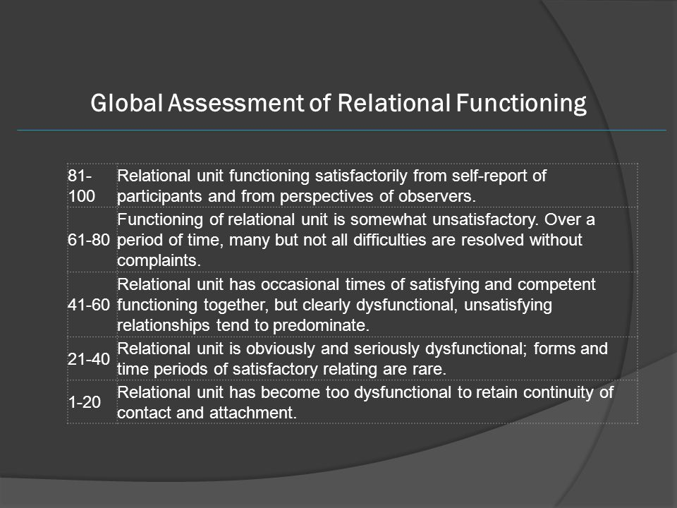 Global Assessment of Relational Functioning 81- 100 Relational unit functioning satisfactorily from self-report of participants and from perspectives