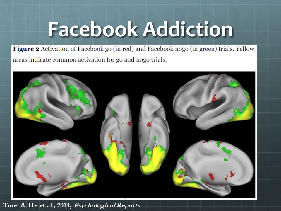 Facebook Addiction Turel & He et al., 2014, Psychological Reports