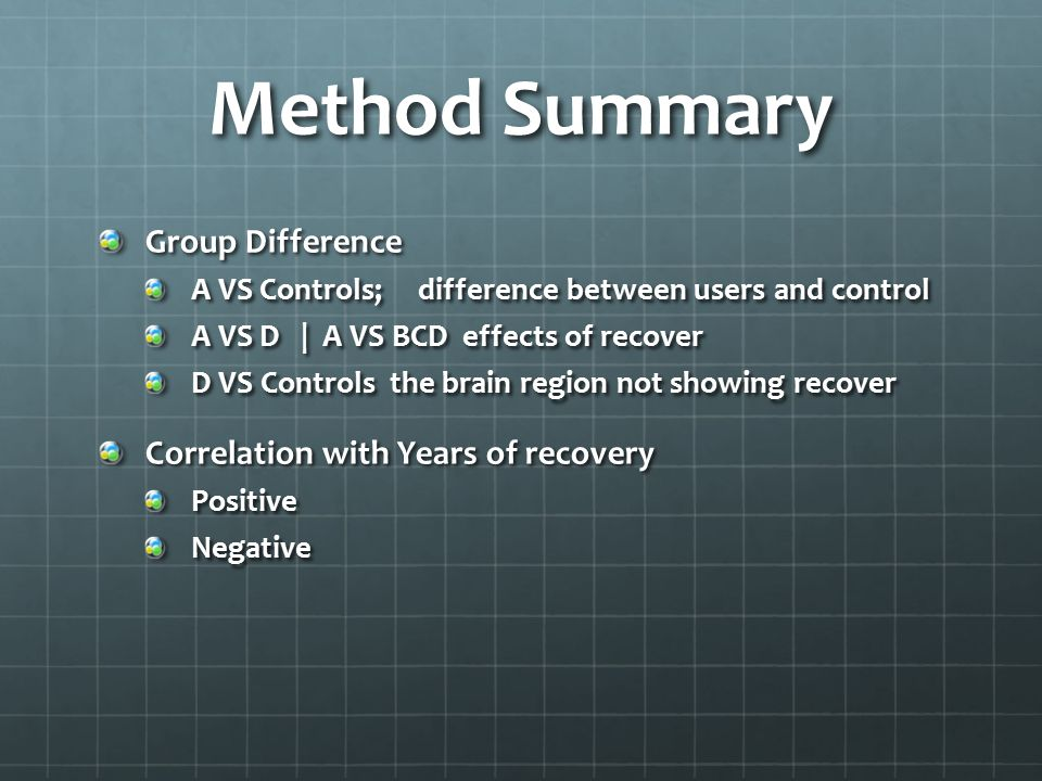 Method Summary Group Difference A VS Controls; difference between users and control A VS D | A VS BCD effects of recover D VS Controls the brain region not showing recover Correlation with Years of recovery PositiveNegative