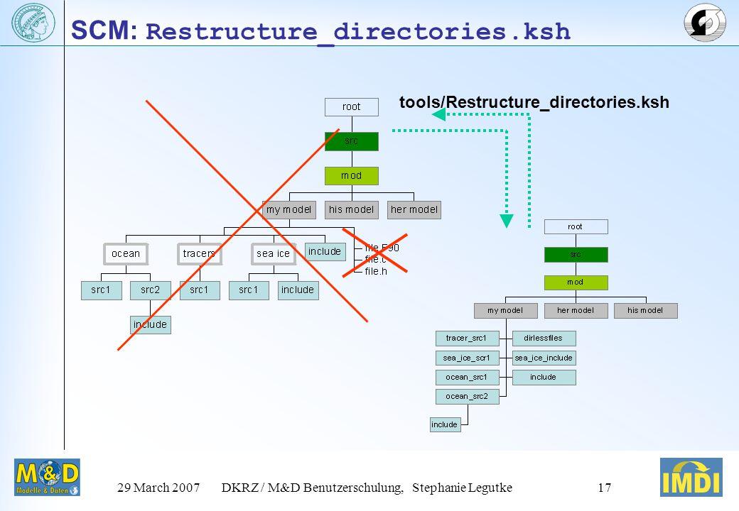29 March 2007DKRZ / M&D Benutzerschulung, Stephanie Legutke16 USE, CALL, INCLUDE SVN/SCM: Source Code Directory src ok ok for call of SBR if mod2 is submodel of mod1