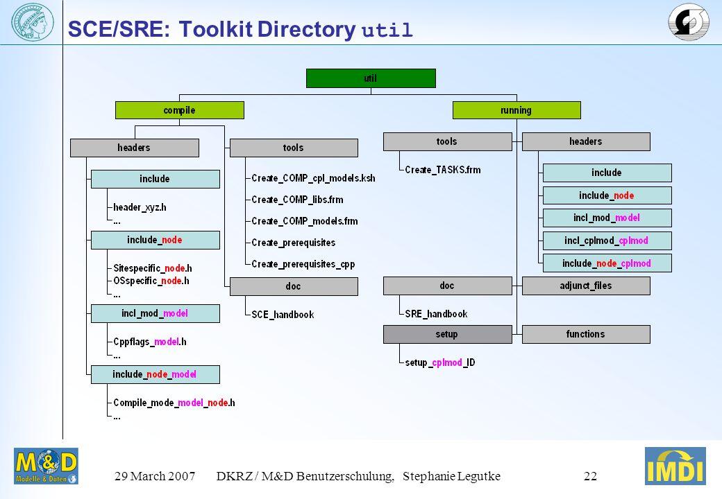 29 March 2007DKRZ / M&D Benutzerschulung, Stephanie Legutke21 SCE/SRE: Directories