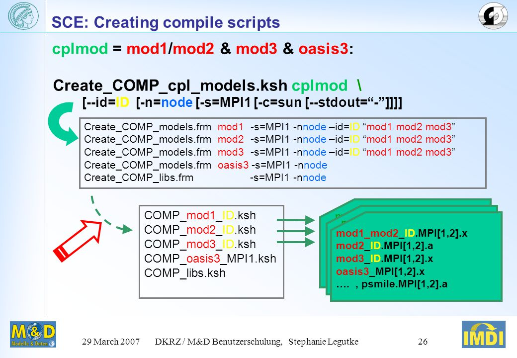 29 March 2007DKRZ / M&D Benutzerschulung, Stephanie Legutke26 SCE: Creating compile scripts Create_COMP_cpl_models.ksh cplmod \ [--id=ID [-n=node [-s=MPI1 [-c=sun [--stdout= - ]]]] Create_COMP_models.frm mod1 -s=MPI1 -nnode –id=ID mod1 mod2 mod3 Create_COMP_models.frm mod2 -s=MPI1 -nnode –id=ID mod1 mod2 mod3 Create_COMP_models.frm mod3 -s=MPI1 -nnode –id=ID mod1 mod2 mod3 Create_COMP_models.frm oasis3 -s=MPI1 -nnode Create_COMP_libs.frm -s=MPI1 -nnode COMP_mod1_ID.ksh COMP_mod2_ID.ksh COMP_mod3_ID.ksh COMP_oasis3_MPI1.ksh COMP_libs.ksh cplmod = mod1/mod2 & mod3 & oasis3: mod1_mod2_ID.MPI[1,2].x mod2_ID.MPI[1,2].a mod3_ID.MPI[1,2].x oasis3.MPI[1,2].x …., psmile.MPI[1,2].a mod1_mod2_ID.MPI[1,2].x mod2_ID.MPI[1,2].a mod3_ID.MPI[1,2].x oasis3.MPI[1,2].x …., psmile.MPI[1,2].a mod1_mod2_ID.MPI[1,2].x mod2_ID.MPI[1,2].a mod3_ID.MPI[1,2].x oasis3_MPI[1,2].x …., psmile.MPI[1,2].a