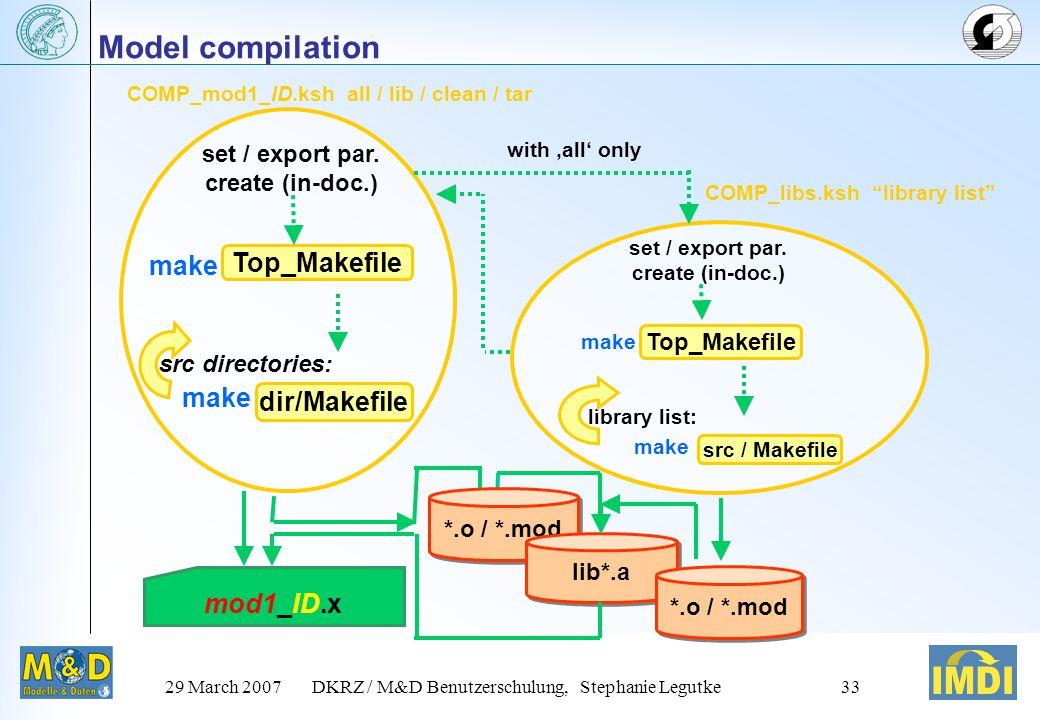 29 March 2007DKRZ / M&D Benutzerschulung, Stephanie Legutke32 *.o *.mod *.a modn *_ID.a *_ID.x *.o *.mod SCE: Architecture Dependent Directories