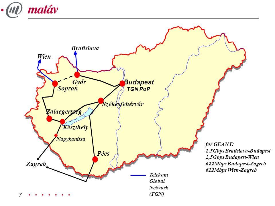 7 for GEANT: 2,5Gbps Bratislava-Budapest 2,5Gbps Budapest-Wien 622Mbps Budapest-Zagreb 622Mbps Wien-Zagreb Telekom Global Network (TGN)