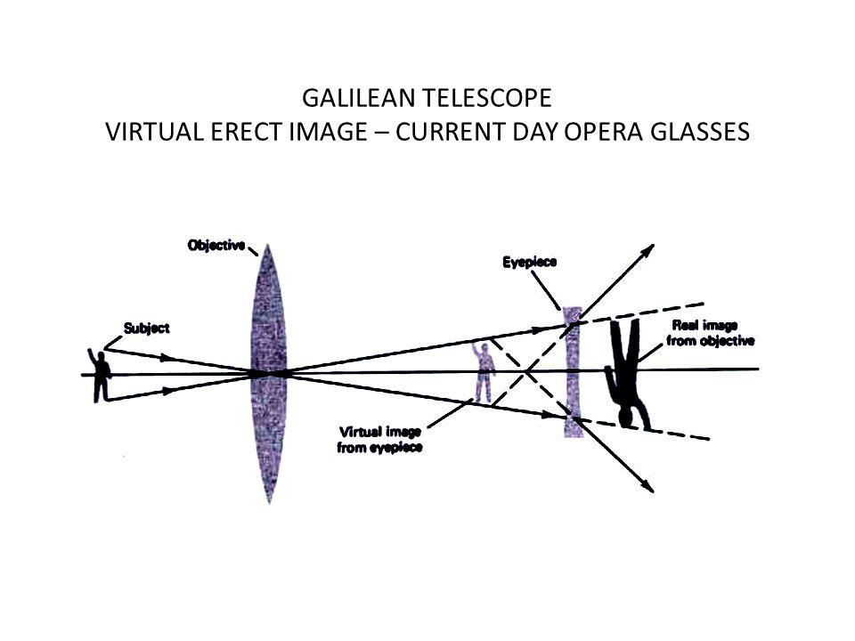 GALILEAN TELESCOPE VIRTUAL ERECT IMAGE – CURRENT DAY OPERA GLASSES