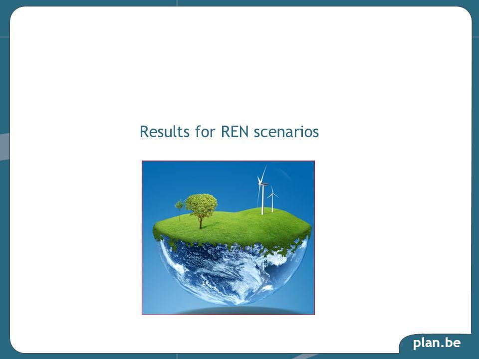 plan.be Results for REN scenarios