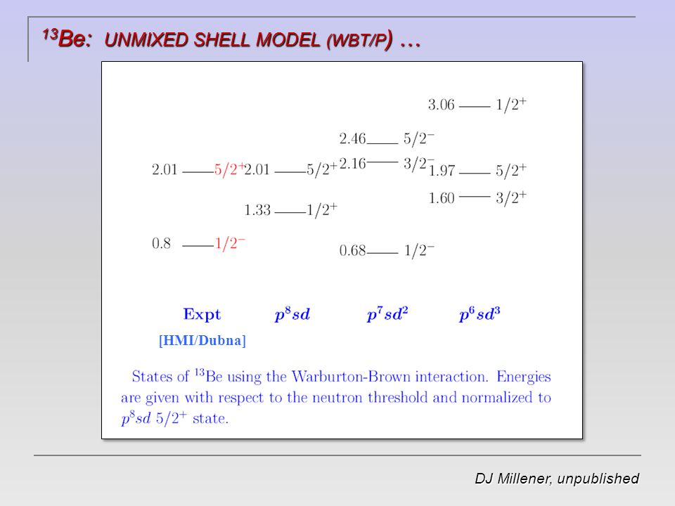 13 Be: UNMIXED SHELL MODEL (WBT/P ) … DJ Millener, unpublished [HMI/Dubna]