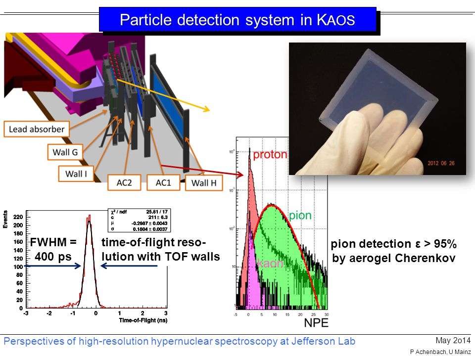 Perspectives of high-resolution hypernuclear spectroscopy at Jefferson Lab May 2o14 P Achenbach, U Mainz Particle detection system in K AOS time-of-flight reso- lution with TOF walls FWHM = 400 ps pion detection ε > 95% by aerogel Cherenkov