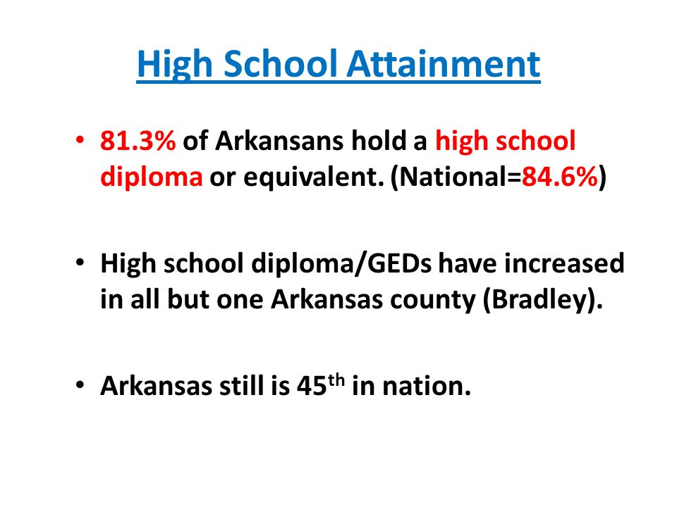 High School Attainment 81.3% of Arkansans hold a high school diploma or equivalent.