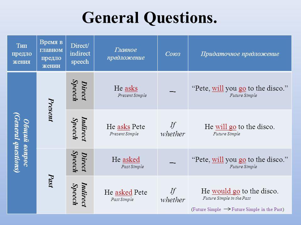 General Questions. Тип предло жения Время в главном предло жении Direct/ indirect speech Главное предложение СоюзПридаточное предложение Общий вопрос