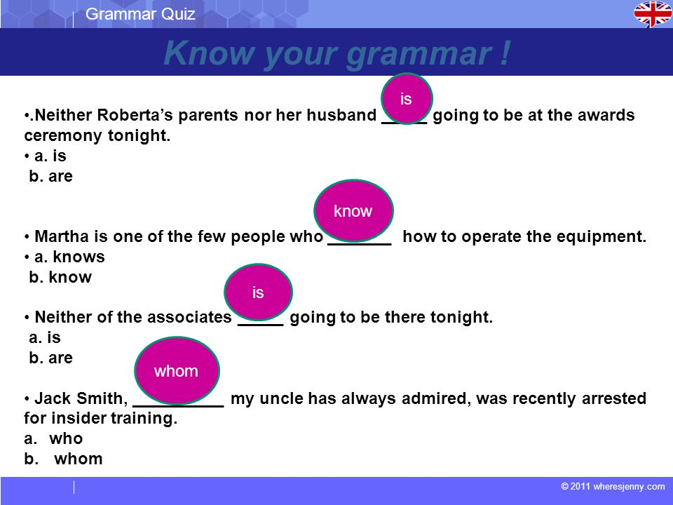 © 2011 wheresjenny.com Grammar Quiz Which of the following sentences is correct.